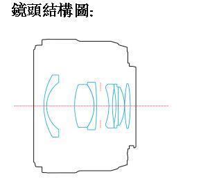 永諾 YONGNUO 35mm F2 For NIKON 平價 大光圈 定焦鏡