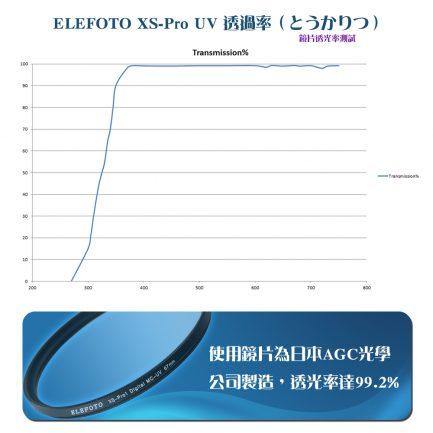 《黑框》ELEFOTO XS-PRO1 DIGITAL MC-UV 超薄框UV鏡 49mm~95mm
