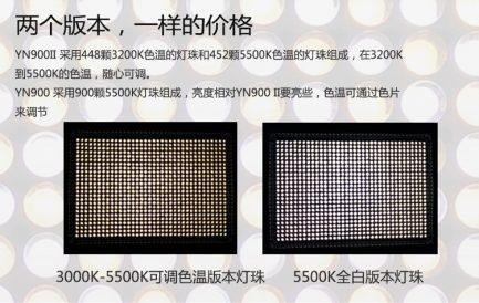 永諾 YN-900 機頂LED持續燈 可調色溫