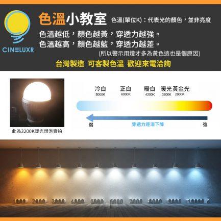 台灣製Cineluxr 25W 攝影用專業LED燈泡 CRI95高演色 無頻閃 專業錄影燈泡《正白6000k/白5000K/暖光3200K》