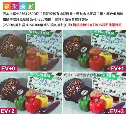 [庫存稀少不參與9折特價] 富士 Fuji 電影底片 8563 250D 分裝片
