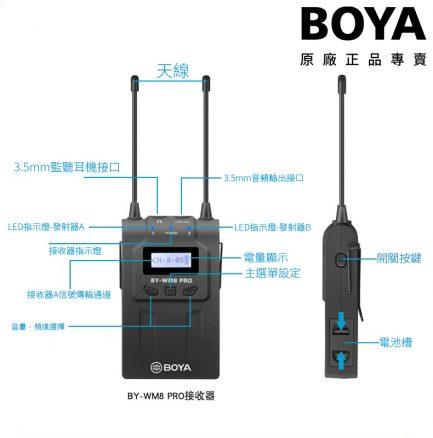 BOYA RX8 PRO《RX單接收器》BY-WM8無線麥克風 手機/相機 無線領夾麥 UHF遠程收音100米