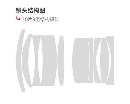 (買1送2)七工匠 35mm F1.4 超大光圈定焦人像鏡 for SONY E-Mount 支援FF全片幅 A7/A72/A73/A6500 掃街神鏡