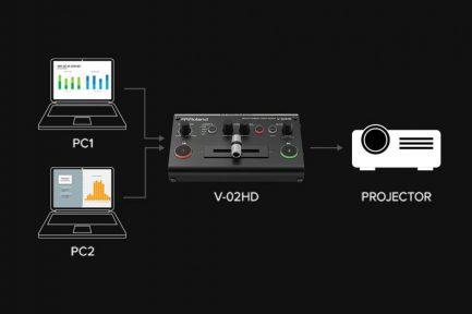 [最後一台便宜賣]公司貨 樂蘭 Roland V-02HD 導播機 高清視頻切換器 多格式視頻混合器 直播主生材器具 節目製作 拍片 製片