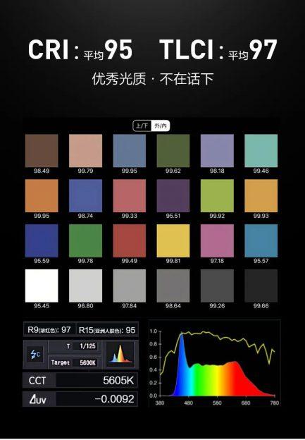 公司貨 南光/南冠PavoTube II 6C RGB 魔光管燈2代 LED全彩補光燈 磁吸式 可調色溫 燈管/光棒/燈棒