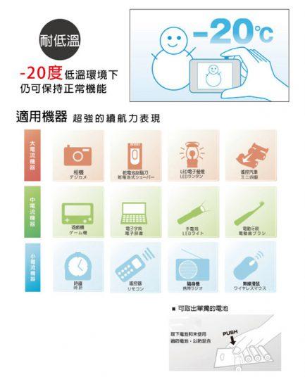 Fujitsu富士通 低自放 750mAh 4號電池/AAA電池 充電電池 4號 HR-3UTC 《2顆入賣場》