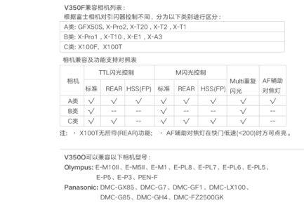 公司貨 GODOX 神牛 迅麗 V350S GN36 小閃燈 鋰電池 口袋燈 支援TTL 高速同步 主控 被控 for Canon