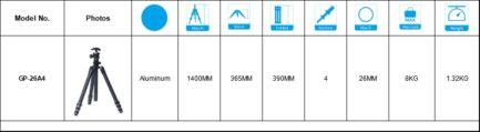 GIZOMOS GP-26A4 鋁製三腳架(含雲台,Arca相容快拆板) 收39cm 高1.4M 可中軸倒置微距攝影