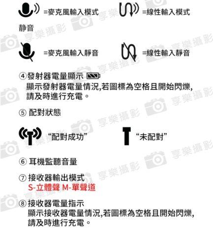 Saramonic Blink 500 Pro B1 (TX+RX3.5mm) 2.4G 無線麥克風系統 1對1 自動配對 自動跳頻 LED顯示
