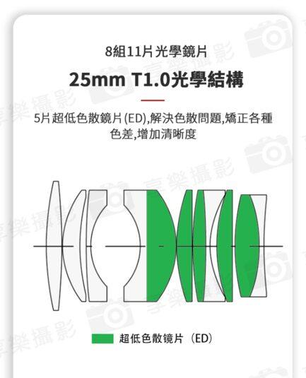 (客訂商品)中一光學 電影鏡頭系列 17mm 25mm 35mm T1.0 For M43