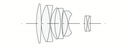 (客訂商品)中一光學 SpeedMaster 135mm F1.4 全片幅 單反 大光圈 手動鏡頭 Canon EF卡口