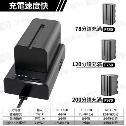 【ZGCine PD快充 NP-F 多功能NP-F系列充電器】F970/F750/F550 可當行動電源 輸出5V/2A供電